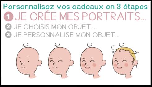 je-cree-les-portraits-des-membres-de-ma-famille,611,image1,fr1388421109,L1280